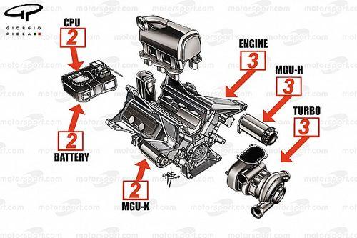 Power unit: quest'anno solo 2 MGU-K, centraline e batterie