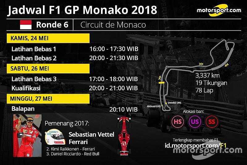 Jadwal lengkap F1 GP Monako 2018