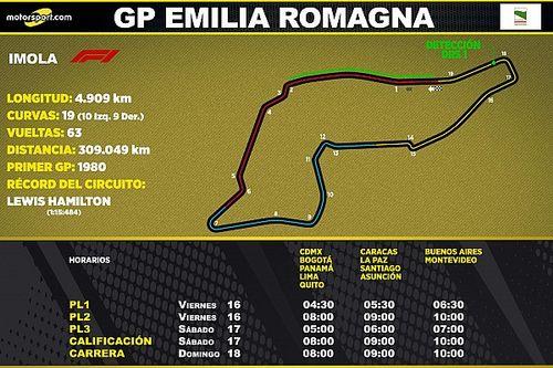 Horarios para Latinoamérica del GP de Emilia Romagna F1