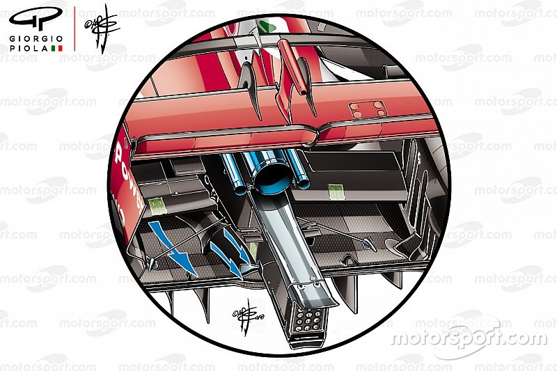 Un nuevo secreto técnico de Ferrari