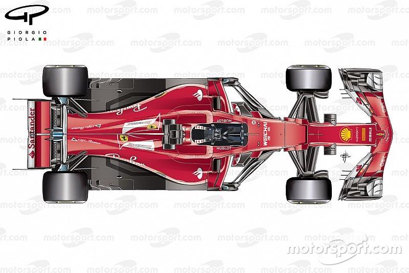Технический анализ: что стоит за удивительным прогрессом Ferrari