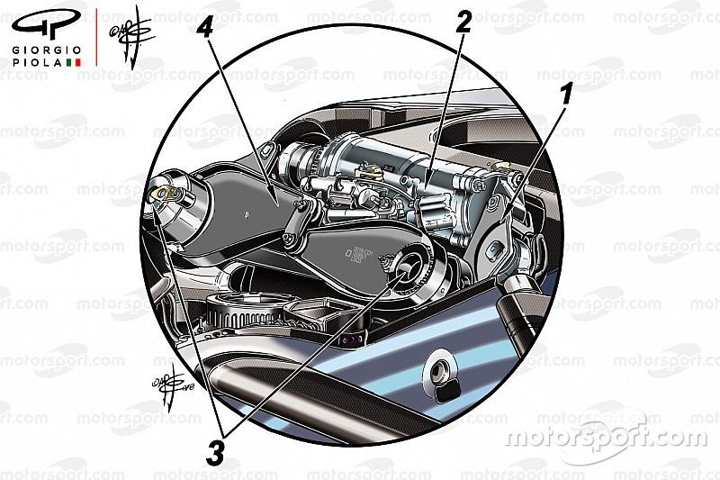 Mercedes'in ön süspansiyonundaki sırları