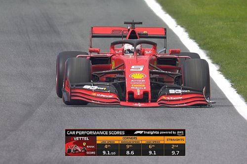 F1将在2020赛季电视转播中启用新实时信息图像