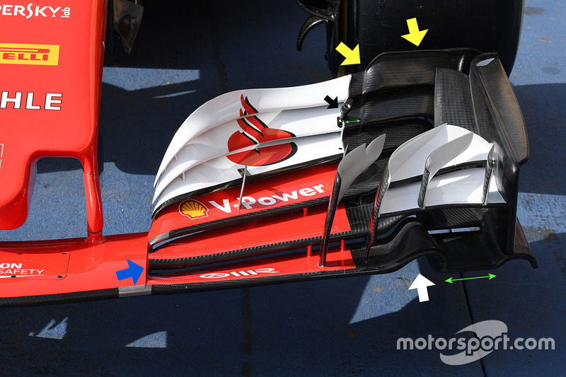 Ferrari SF70H front wing detail