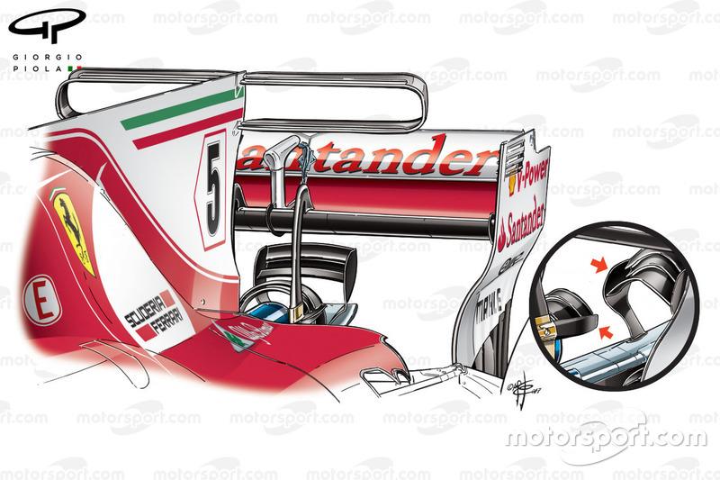 Monkey seat de la Ferrari SF70H à Monaco