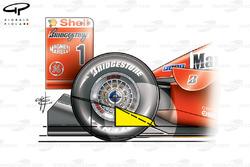 Ferrari F2001 diffuser, side channel