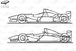 Ferrari F310B (648/2) 1997, confronto con la F310