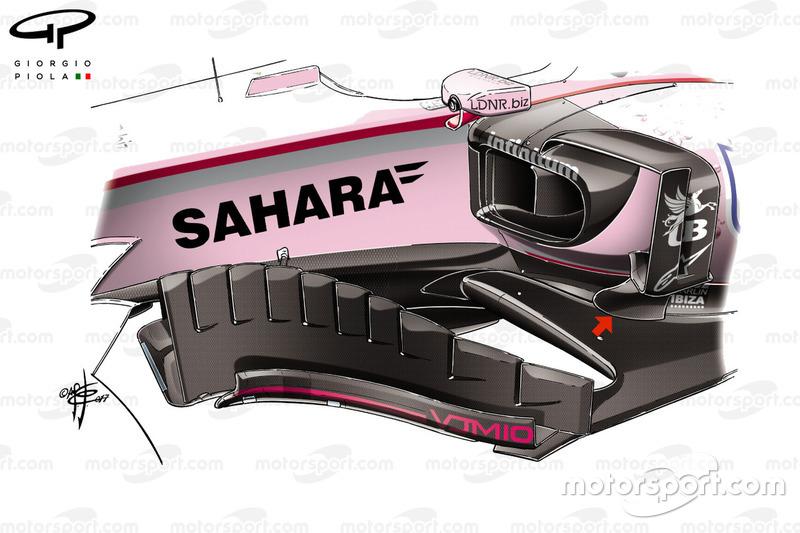 Dérives latérales de la Force India VJM10