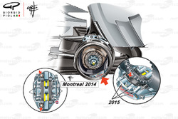 Comparaison des freins de la Mercedes W05 et de la W06