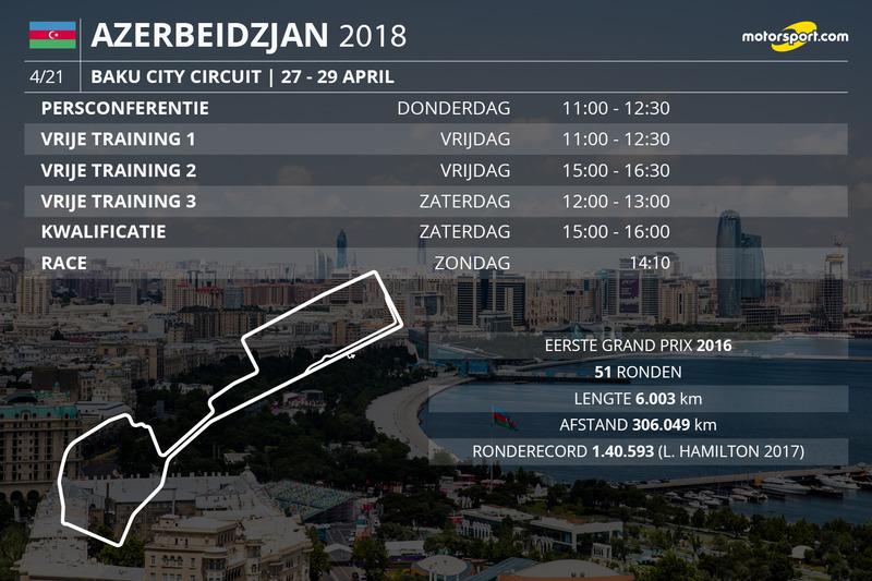 Tijdschema Grand Prix van Azerbeidzjan in Baku