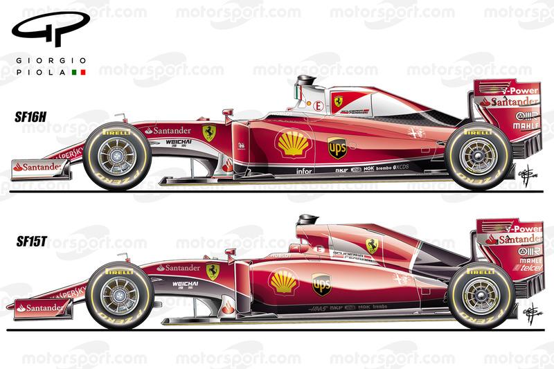 Vergleich Ferrari SF16-H und SF15-T