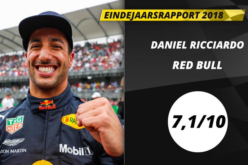 Eindrapport 2018: Daniel Ricciardo, Red Bull