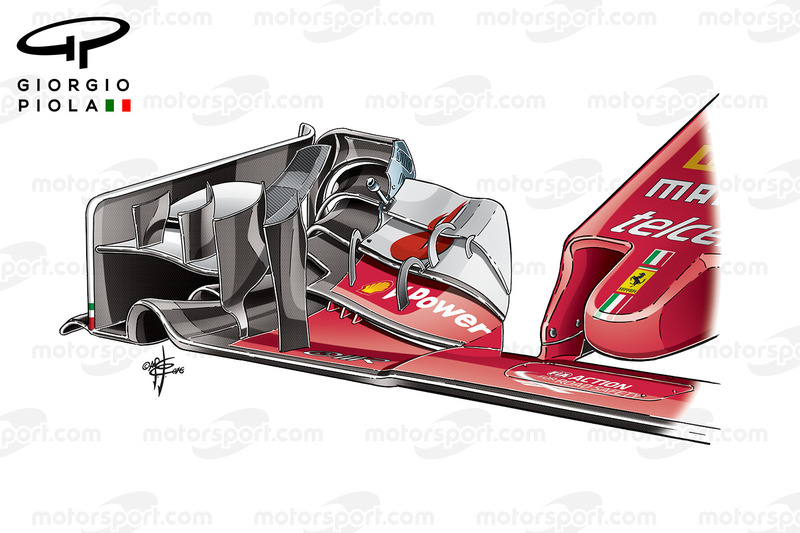 Ferrari SF16-H ala anteriori con winglet addizionali, GP di'talia