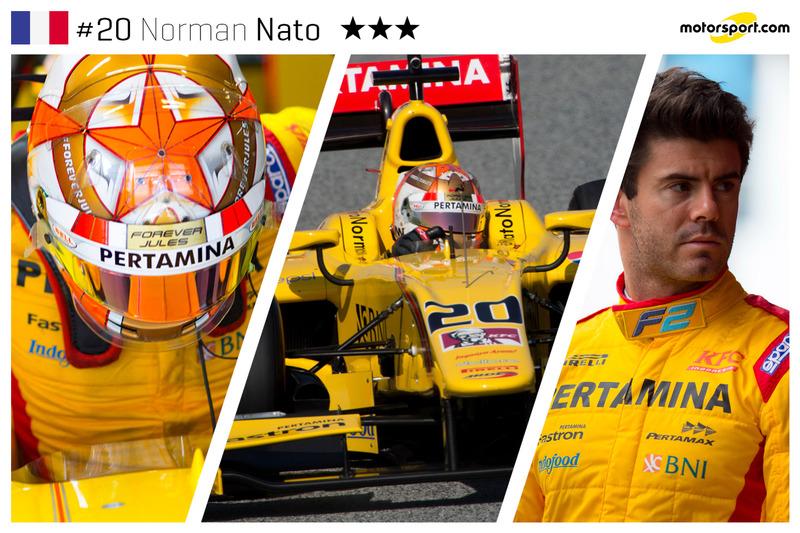 Norman Nato - 24 ans
