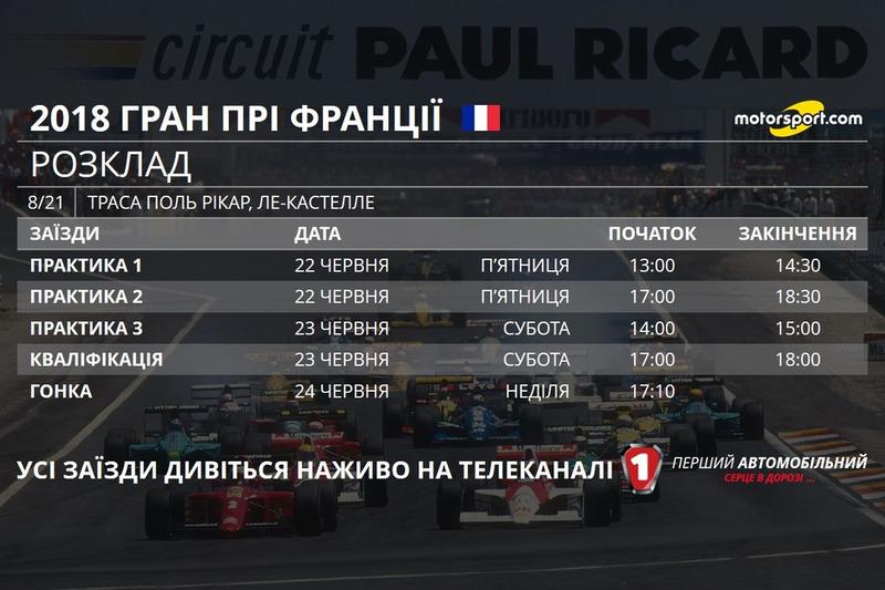 Розклад Гран Прі Франції 2018 року