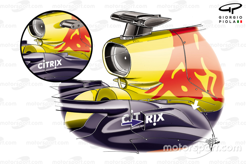 Refrigeración del Red Bull Racing RB16