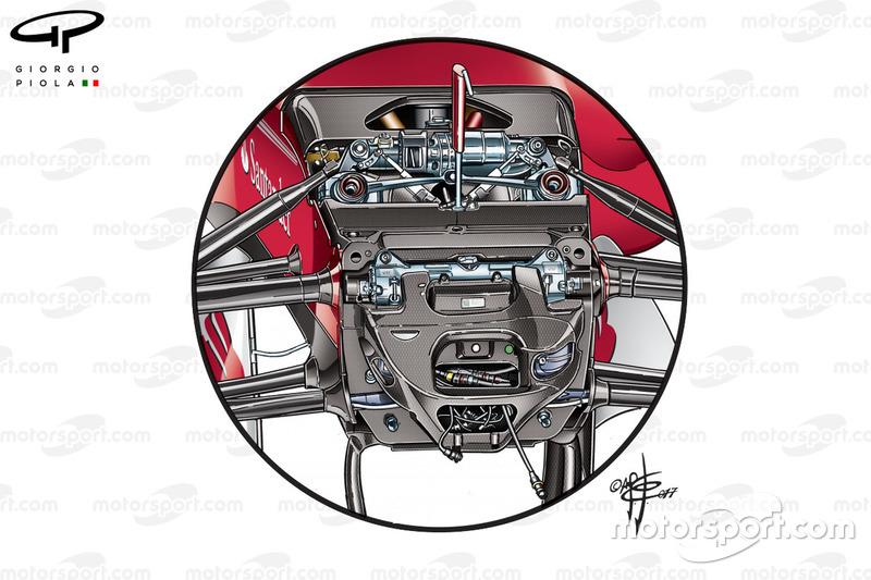 """نظام التعليق الأمامي لسيارة فيراري """"اس.اف70اتش"""""""