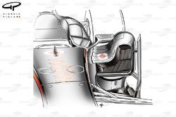 McLaren MP4/26 side pods