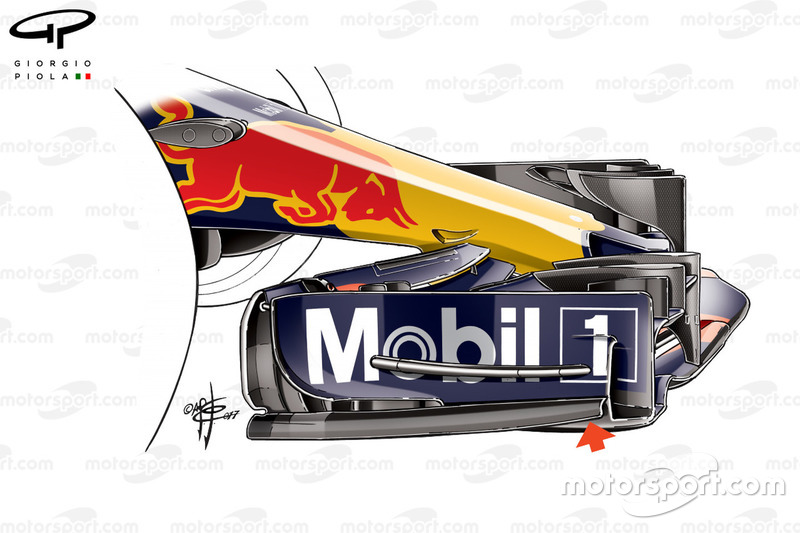 Red Bull RB13 endplate, captioned