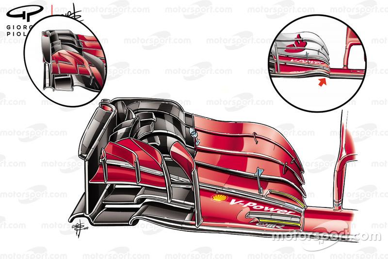 Сравнение передних крыльев Ferrari SF71H и SF70H