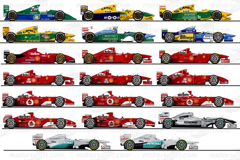 Alle Formel-1-Autos in der Karriere von Michael Schumacher