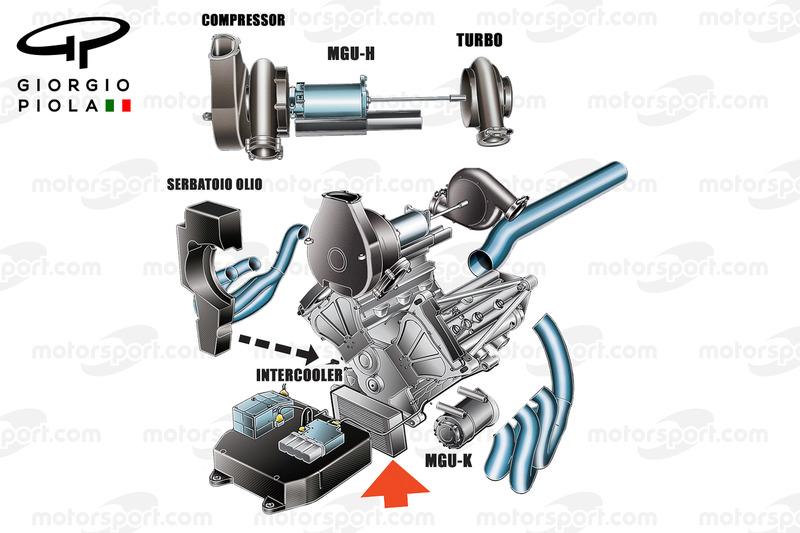 Mercedes-Motor in Teilen