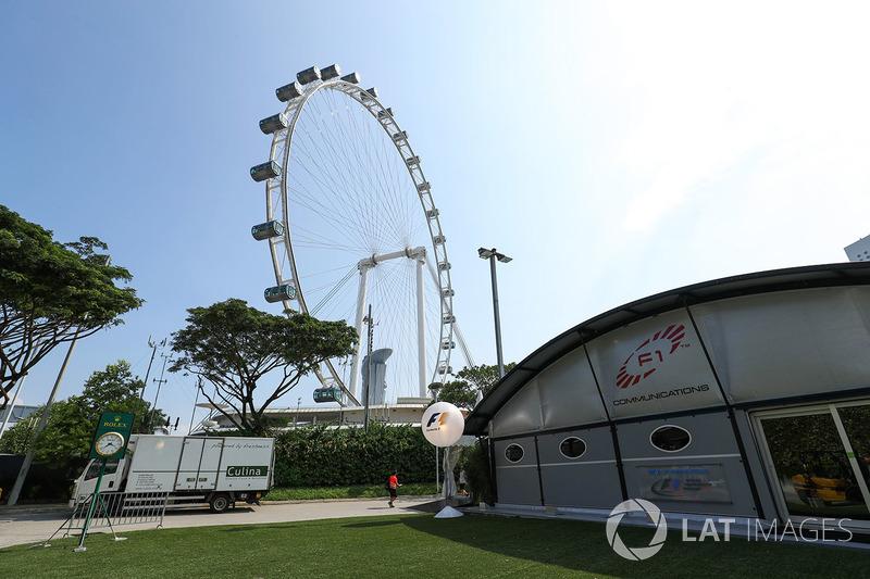 F1-Kommunikationsquartier und Riesenrad