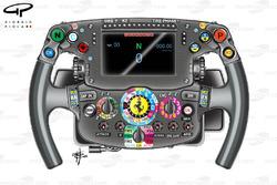 Ferrari SF16-H steering wheel, Sebastien Vettel