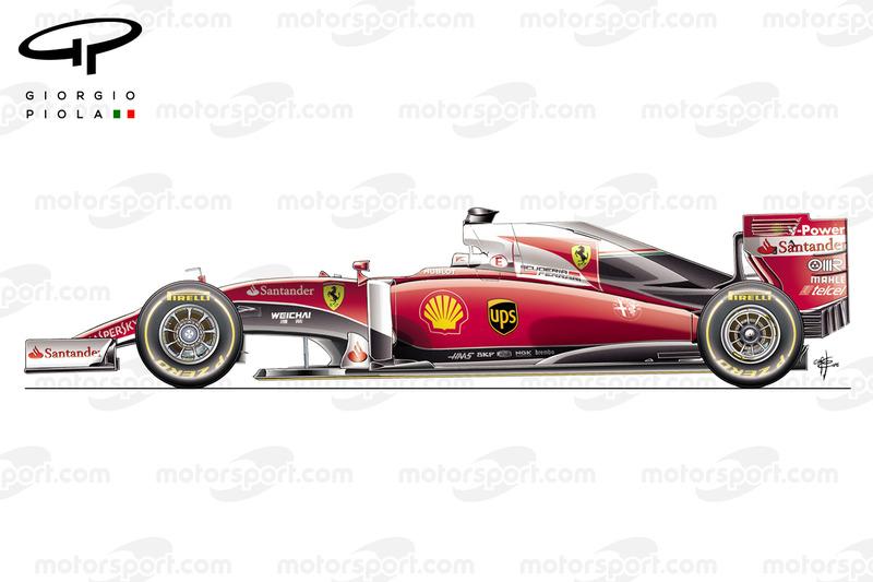 Possível layout da Ferrari F1 2016 com  um pintura vermelha e branca parecida com a de 1975