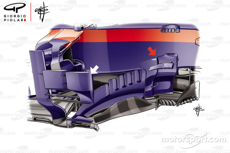 Bargeboard de Toro Rosso STR13
