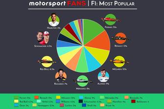 Motorsport Fans