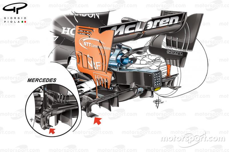 Порівняння дифузорів McLaren MCL32 і Mercedes W08