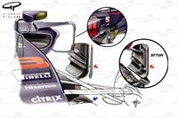 Red Bull RB13 en Ferrari SF70H bargeboards vergelijking