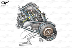 Williams FW25 rear suspension