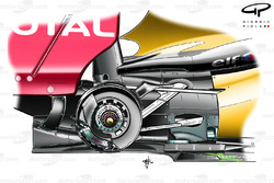 Renault R30 rear end detail