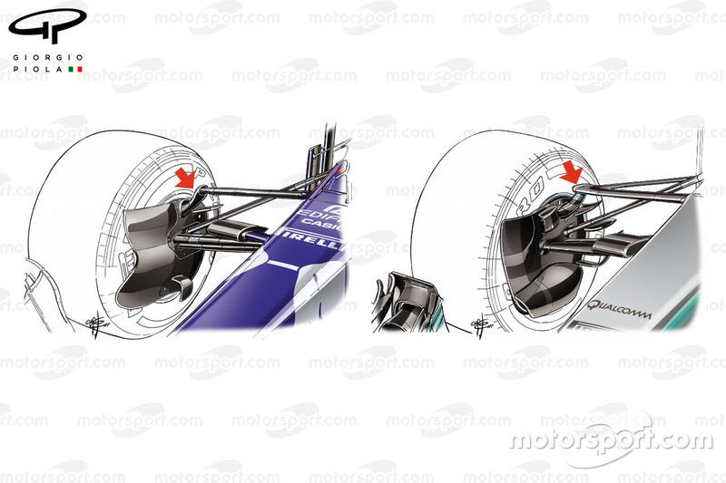 Mercedes W08 en Toro Rosso STR12 voorwielophanging