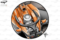 McLaren MCL32 Halo cockpit