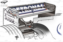 BMW Sauber F1.06 rear wing