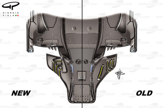 Ferrari SF71-H vergelijking van de vloer