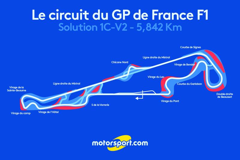 Le circuit du GP de France F1