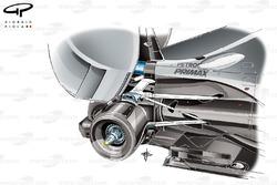 Mercedes W06 rear brake duct design