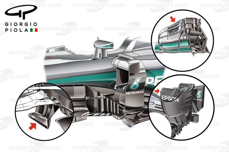 Características aerodinámicas Mercedes W07, detalladas
