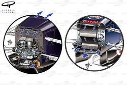 Red Bull Racing RB13, inlets comparison