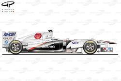 Sauber C30 side view, Japan GP