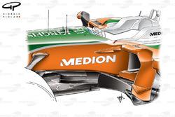 Force India VJM02 2009 turning vane detail