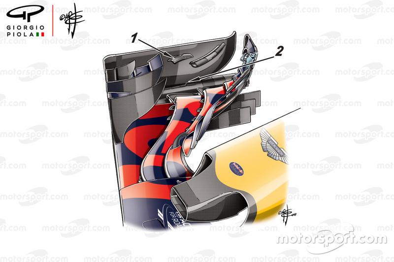 Alerón delantero del Red Bull RB14