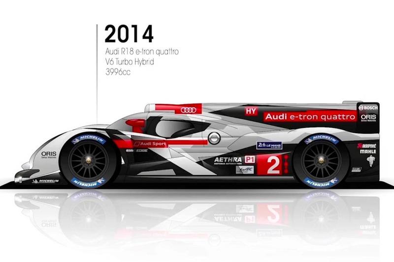 2014: Audi R-18 e-tron quattro