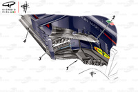 Red Bull RB14 sidepods, Spanje