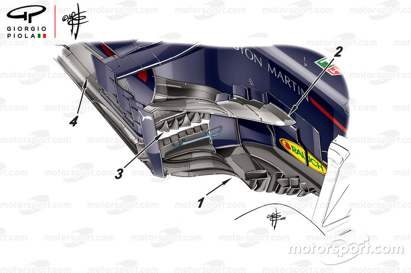 Red Bull RB14 sidepods, Spanish GP