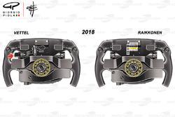 Ferrari SF71H steering wheel comparsion Vettel and Raikkonen